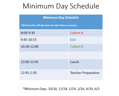 Minimum Day Spanish