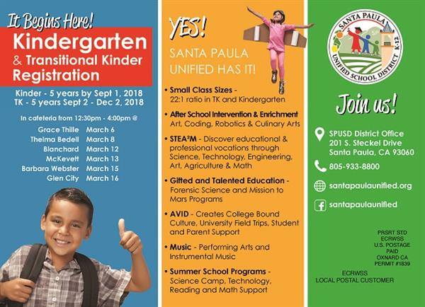 Kindergarten & Transitional Kindergarten Registration Information