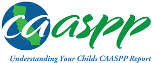 CAASPP Parent Resource Page
