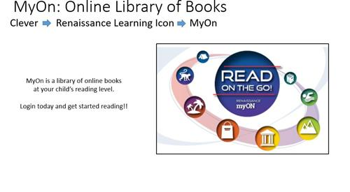 MyOn: Library of Books